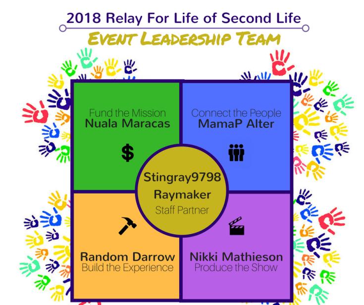 2018 RFL of SL Event Leadership Team